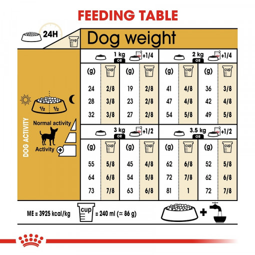 rc bhn chihuahua cv eretailkit 5 - Royal Canin - Breed Health Nutrition Chihuahua Adult