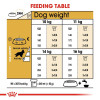 rc bhn cocker cv eretailkit 5 - Royal Canin - Breed Health Nutrition Cocker Adult