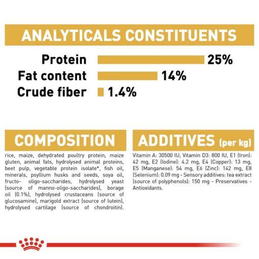 rc bhn cocker cv eretailkit 6 - Royal Canin - Breed Health Nutrition Cocker Adult