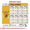 rc bhn goldenretriever cv eretailkit 5 - Royal Canin - Breed Health Nutrition Golden Retriever Adult