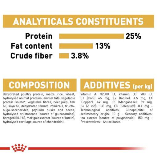 rc bhn goldenretriever cv eretailkit 6 - Royal Canin - Breed Health Nutrition Golden Retriever Adult