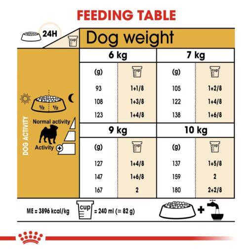rc bhn pug cv eretailkit 5 - Royal Canin - Breed Health Nutrition Pug Adult