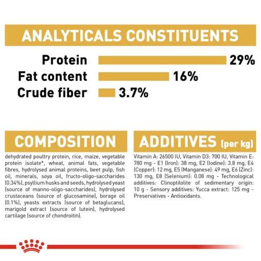 rc bhn puppygoldenretriever cv eretailkit 7 - Royal Canin - Breed Health Nutrition Golden Retriever Puppy