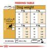 rc bhn schnauzer cv eretailkit 5 - Royal Canin - Breed Health Nutrition Miniature Schnauzer Adult