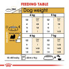 rc bhn shihtzu cv eretailkit 5 - Royal Canin - Breed Health Nutrition Shih Tzu Adult