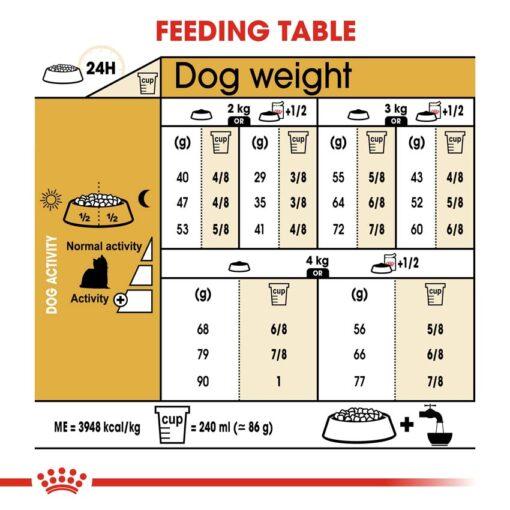 rc bhn yorkshire cv eretailkit 5 - Royal Canin - Breed Health Nutrition Yorkshire Adult