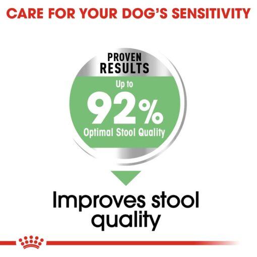 rc ccn digestivemini cv eretailkit 3 - Royal Canin - Canine Care Nutrition Mini Digestive Care