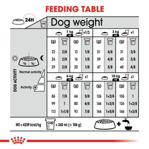 rc ccn exigentmini cv eretailkit 7 - Royal Canin - Canine Care Nutrition Mini Exigent (3 Kg)