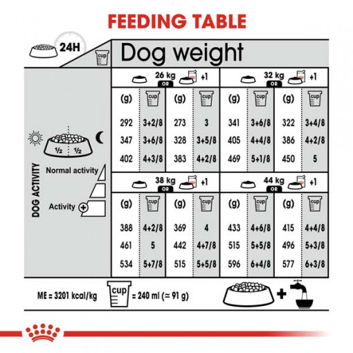 rc ccn lightmaxi cv eretailkit 7 - Royal Canin - Canine Care Nutrition Maxi Light Weight Care