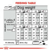 rc ccn lightmed cv eretailkit 7 1 - Royal Canin Canine Care Nutrition Medium Light Weight Care