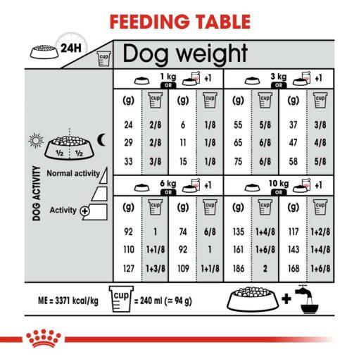 rc ccn lightmini cv eretailkit 7 - Royal Canin - Mini Light Weight Care
