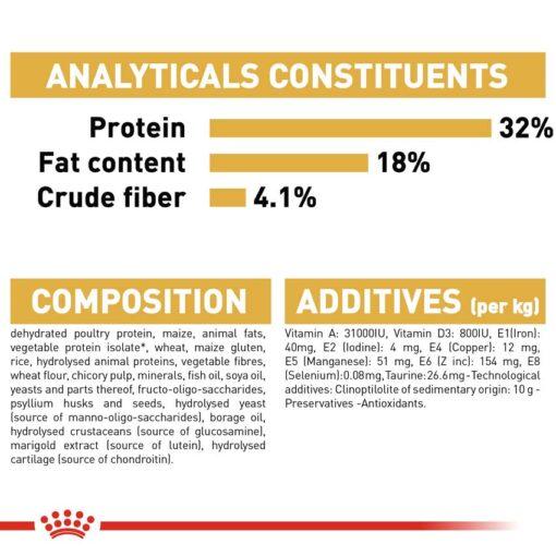rc fbn ragdoll cv eretailkit 6 - Royal Canin - Feline Breed Nutrition Ragdoll