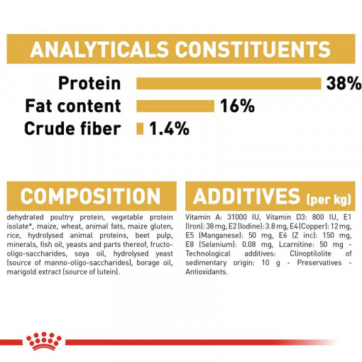 rc fbn siamese cv eretailkit 6 - Royal Canin - Feline Breed Nutrition Siamese
