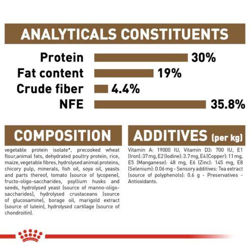 rc fhn ageing12 cv eretailkit 7 - Royal Canin - Feline Health Nutrition Ageing +12 Years