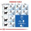 rc fhn indoorappetitecontrol cv eretailkit 4 - Royal Canin - Feline Health Nutrition Indoor Appetite Control