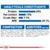rc fhn indoorappetitecontrol cv eretailkit 7 - Royal Canin - Feline Health Nutrition Indoor Appetite Control