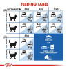 rc fhn indoorlonghair cv eretailkit 4 - Royal Canin - Feline Health Nutrition Indoor Long Hair