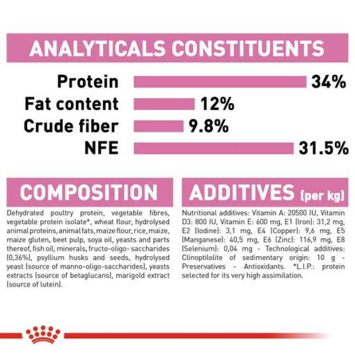 rc fhn kittensterilised cv eretailkit 7 - Royal Canin - Feline Health Nutrition Kitten Sterilised