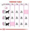 rc fhn savourexigent cv eretailkit 4 - Royal Canin - Feline Health Nutrition Exigent