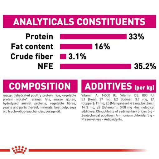 rc fhn savourexigent cv eretailkit 7 - Royal Canin - Feline Health Nutrition Exigent
