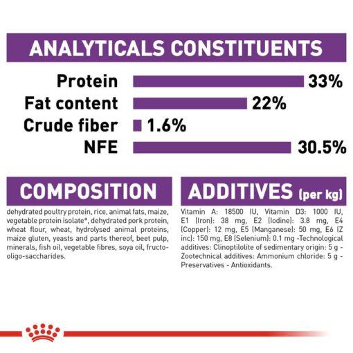 rc fhn sensible33 cv eretailkit 7 - Royal Canin - Feline Health Nutrition Sensible