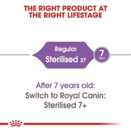 rc fhn sterilised37 cv eretailkit 1 1 - Royal Canin - Feline Health Nutrition Sterilised