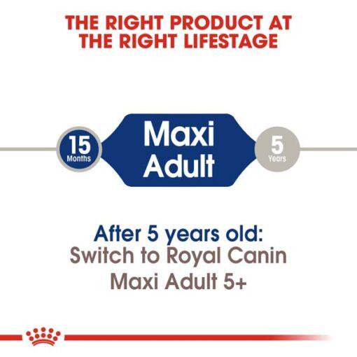rc shn adultmaxi cv eretailkit 1 1 - Royal Canin - Size Health Nutrition Maxi Adult