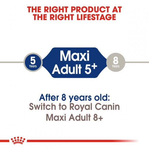 rc shn adultmaxi5 cv eretailkit 1 - Royal Canin - Size Health Nutrition Maxi Adult 5+