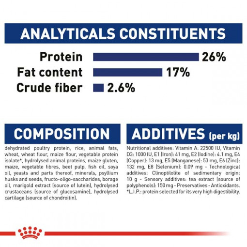 rc shn adultmaxi5 cv eretailkit 7 - Royal Canin - Size Health Nutrition Maxi Adult 5+