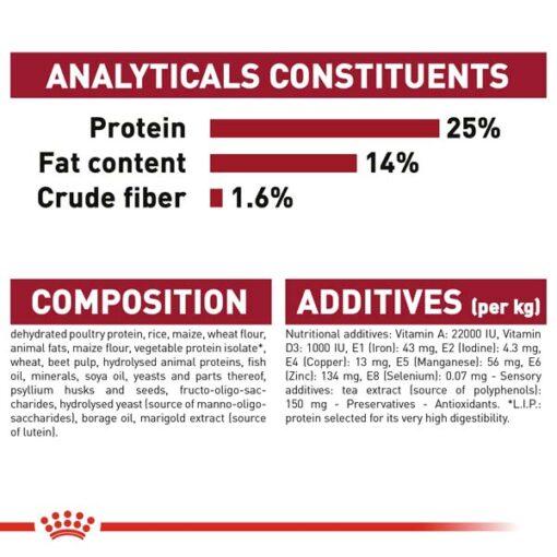 rc shn adultmedium7 cv eretailkit 7 - Royal Canin - Size Health Nutrition Medium Adult 7+