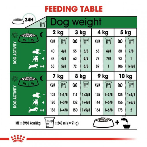 rc shn adultmini cv eretailkit 4 1 - Royal Canin - Size Health Nutrition Mini Adult