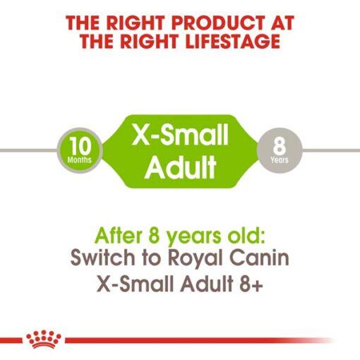 rc shn adultxsmall cv eretailkit 1 - Royal Canin - Size Health Nutrition Xs Adult