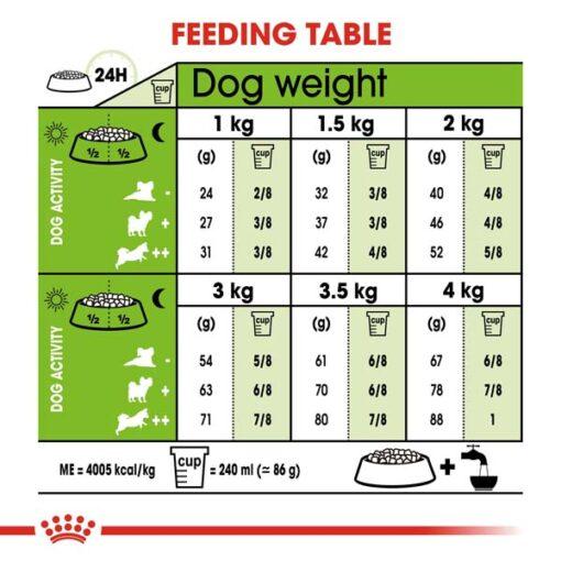 rc shn adultxsmall cv eretailkit 4 - Royal Canin - Size Health Nutrition Xs Adult