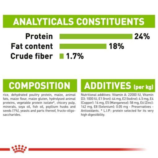 rc shn adultxsmall cv eretailkit 7 - Royal Canin - Size Health Nutrition Xs Adult