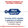 rc shn ageingmaxi8 cv eretailkit 1 - Royal Canin - Size Health Nutrition Maxi Ageing 8+