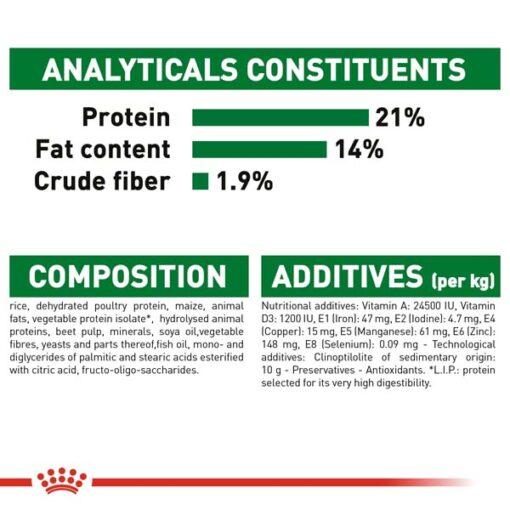 rc shn miniindooradult cv eretailkit 7 - Royal Canin Health Nutrition Mini Indoor Adult