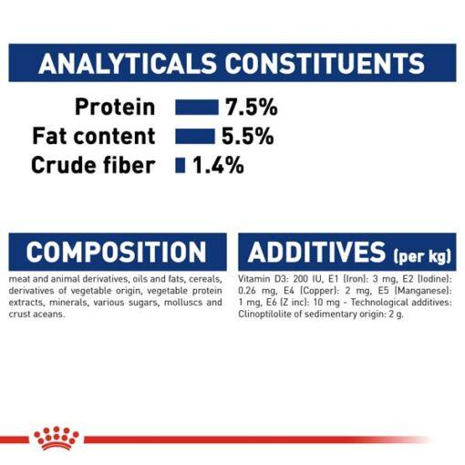 rc shn wet maxiadult cv eretailkit 6 - Royal Canin - Size Health Nutrition Maxi Adult