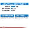 rc fcn wet ultralightgravy cv eretailkit 6 - Royal Canin - Feline Care Nutrition Light Weight Gravy