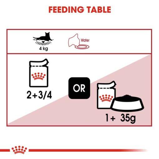 rc fhn wet instinctivegravy cv eretailkit 4 - Royal Canin - Feline Health Nutrition Instinctive Adult Cats Gravy