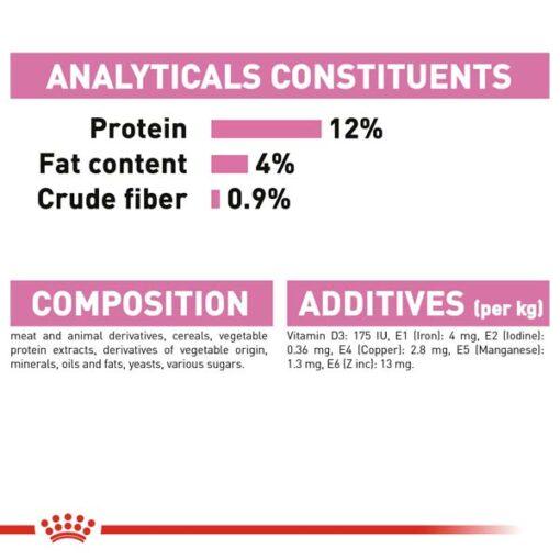 rc fhn wet kitteninstinctivegravy cv eretailkit 7 - Royal Canin Feline Health Nutrition Kitten Gravy