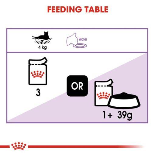 rc fhn wet sterilisedgravy cv eretailkit 4 - Royal Canin - Feline Health Nutrition Sterilised Gravy
