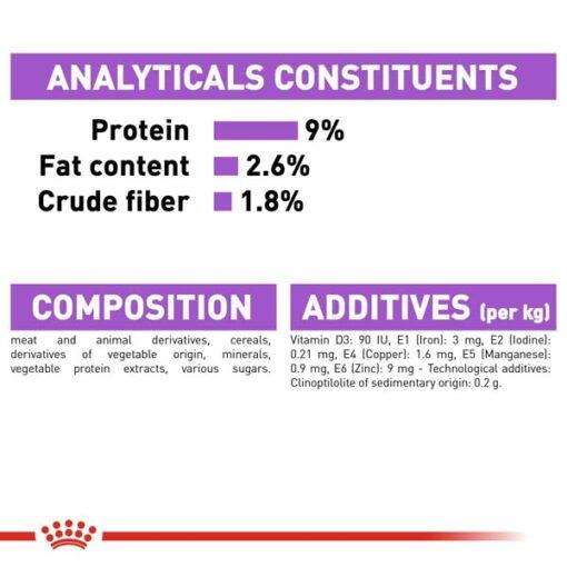 rc fhn wet sterilisedgravy cv eretailkit 7 - Royal Canin - Feline Health Nutrition Sterilised Gravy
