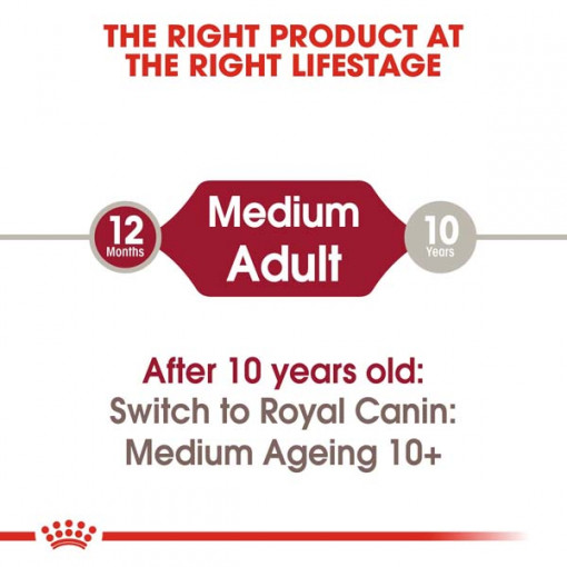 rc shn wet mediumadult cv eretailkit 1 - Royal Canin - Size Health Nutrition Medium Adult