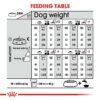 ccn sterilisedmini cv eretailkit 6 - Royal Canine - Care Nutrition Mini Sterilised Adult