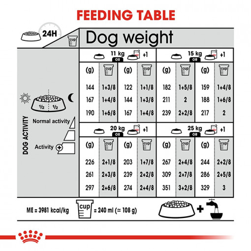 Dermacomfort 0 - Royal Canin - Canine Care Nutrition Medium Dermacomfort