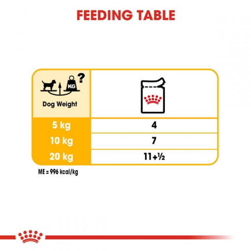 rc ccn wet dermacomfort cv eretailkit 5 - Royal Canin Canine Care Nutrition Dermacomfort