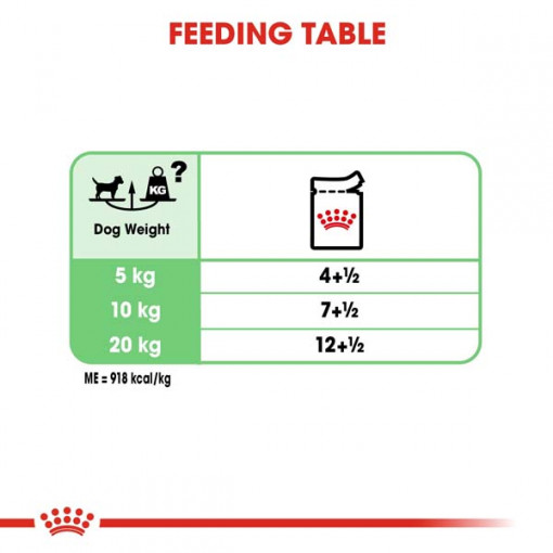 rc ccn wet digestive cv eretailkit 5 - Royal Canin Canine Care Nutrition Digestive Care