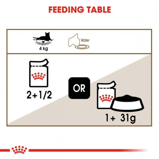 rc fhn wet ageing12jelly cv eretailkit 4 - Royal Canin - Feline Health Nutrition Ageing +12 Jelly