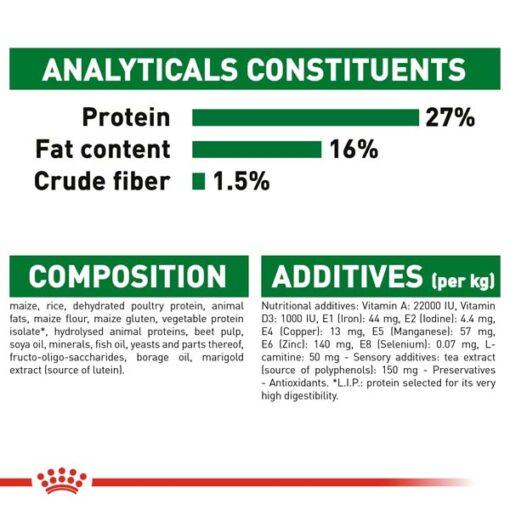 rc shn adultmini8 cv eretailkit 7 1 - Royal Canin Size Health Nutrition Mini Adult 8+