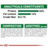 rc shn ageingmini12 cv eretailkit 7 - Royal Canin - Size Health Nutrition Mini Ageing 12+
